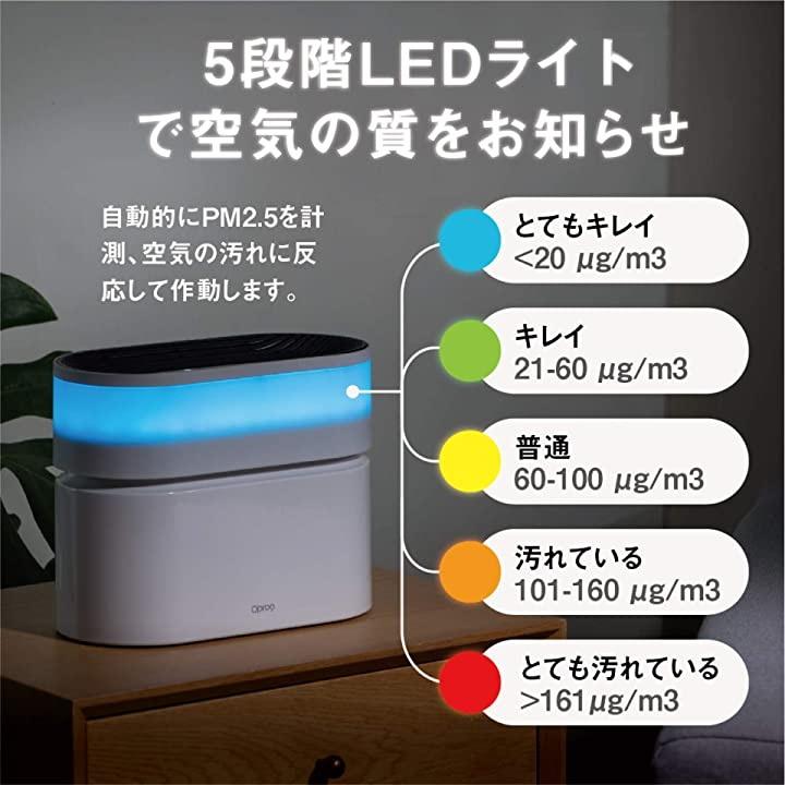 5段階LEDライトで空気の質をお知らせ 自動的にPM2.5を計測、空気の汚れに反応して作動します。