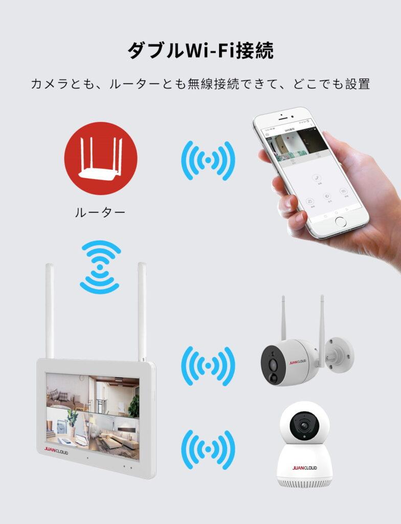 JA-T6204-PO1031-WP ダブルWi-Fi接続 カメラとも、ルーターとも無線接続できて、どこでも設置